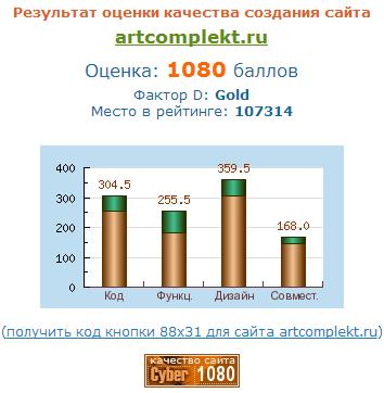 Независимая экспертиза сайта ООО АРТКОМПЛЕКТ