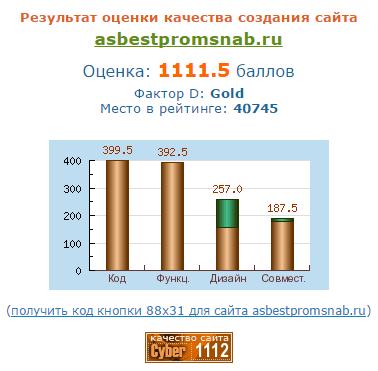 Независимая экспертиза сайта ООО АСБЕСТПРОМСНАБ