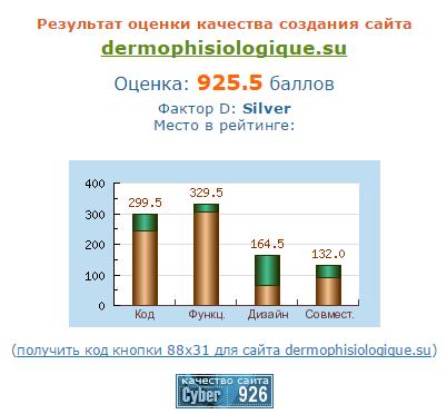 Независимая экспертиза сайта официального представительства Dermophisiologique в России