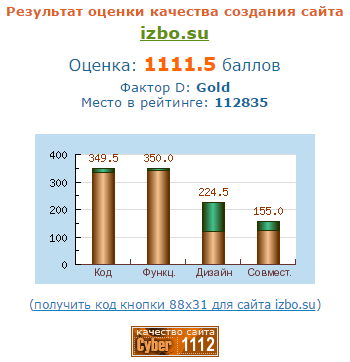 Независимая экспертиза сайта ООО Инструментальный завод бурового оборудования